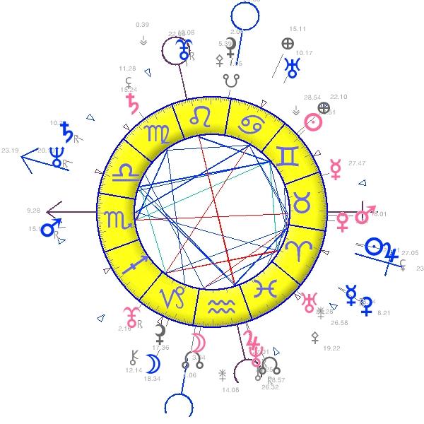 Cartes du Ciel permet de dessiner des cartes du ciel d'après les données de 16 catalogues d'étoiles et de nébuleuses, ainsi que la position des planètes, astéroïdes et comètes.